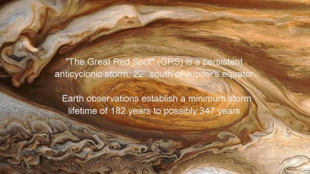 Picture of Jupiter's Great Red Spot (GRS) which is an anticyclonic storm