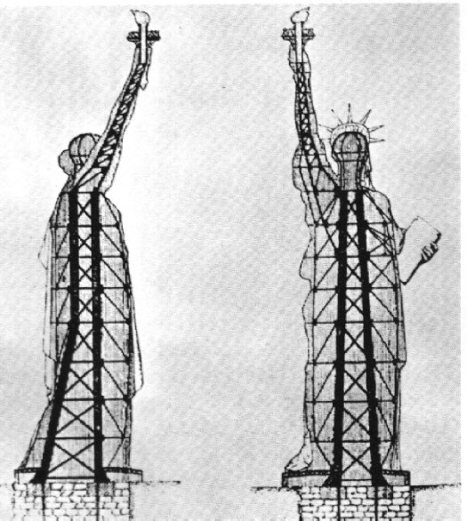 Photo depicting the Inner framework of the Statue of Liberty as constructed by Gustave Eiffels company
